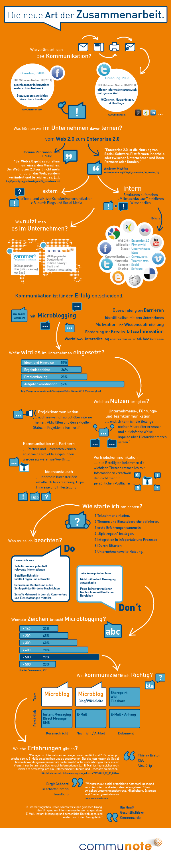 Social Media Enterprise 2.0