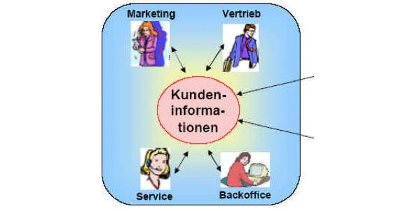 kundenbindung-internet