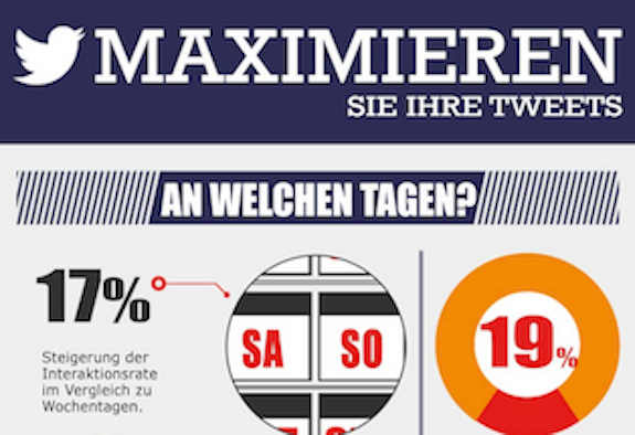 Twitter-Optimieren-Infografik-Vorschau