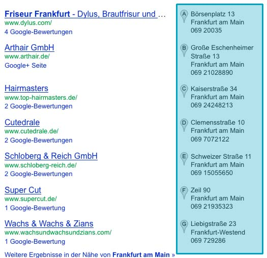 Local Citations- Adressdaten in den SERPs