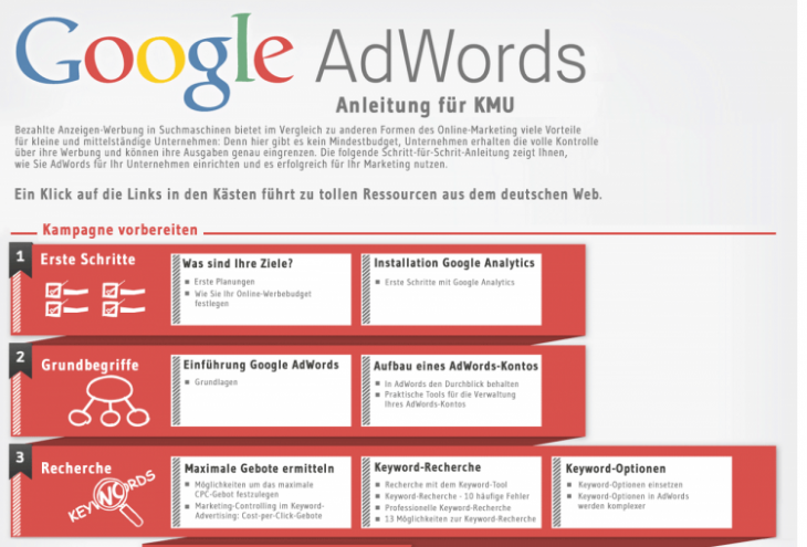 AdWords Anleitung Vorschau Winlocal