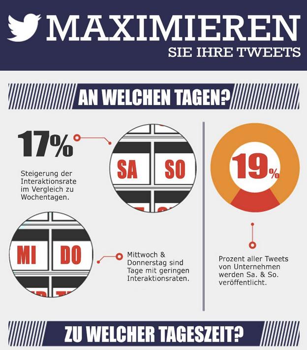 Die Twitter Infografik