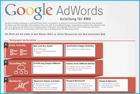 Die-Google-AdWords-Anleitung-für-Unternehmen