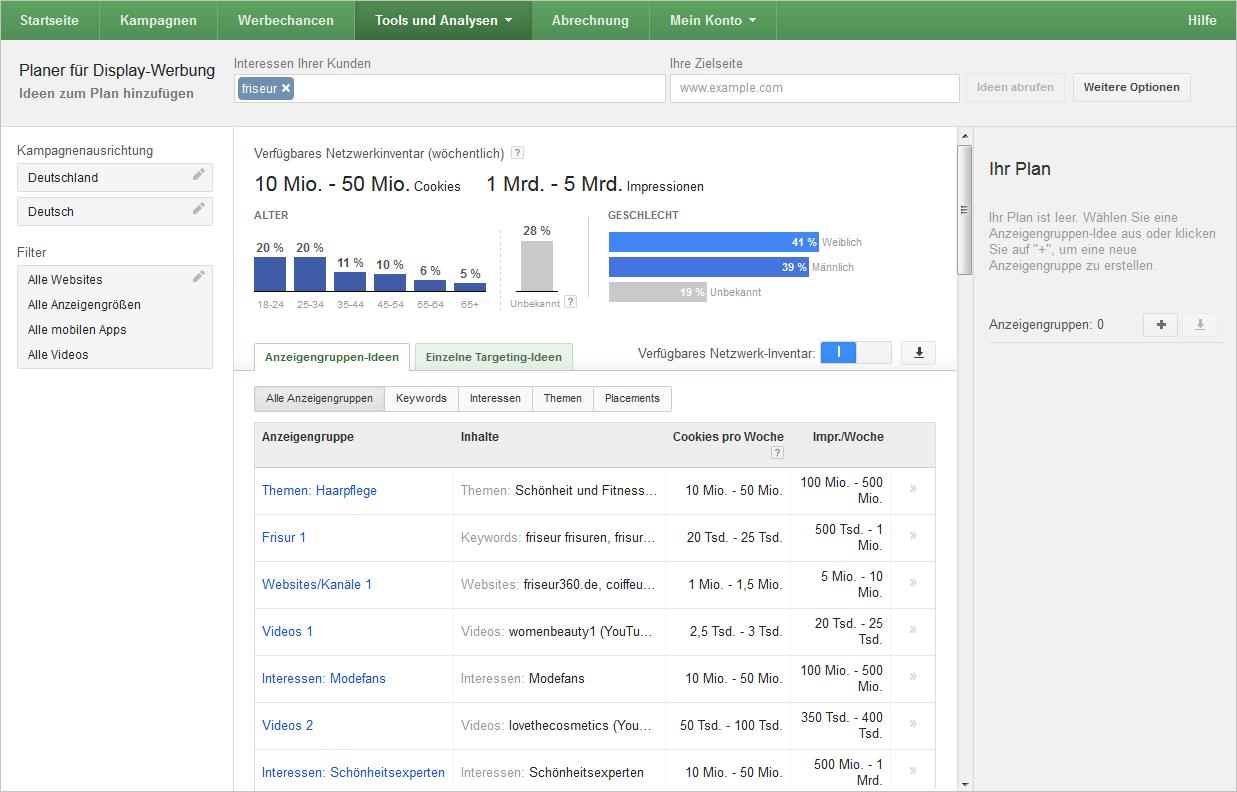 Targeting-Vorschläge 'friseur' im Google Display Planner