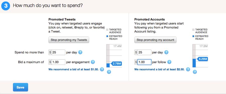 Twitter Advertising Preise