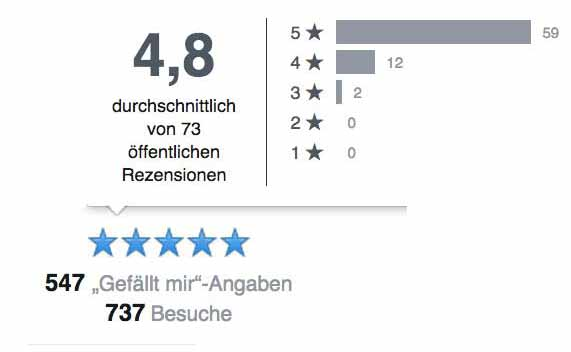 facebook-reviews-und-checkins